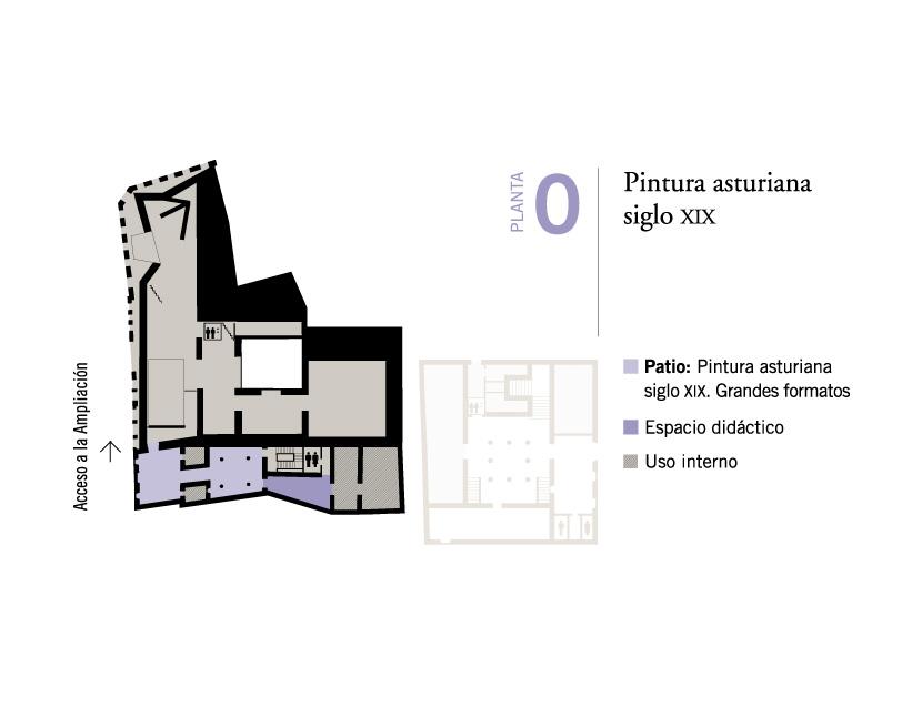 PLANTA 0